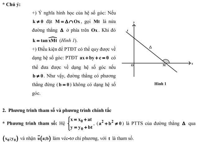 chuyên đề phương trình đường thẳng lớp 10
