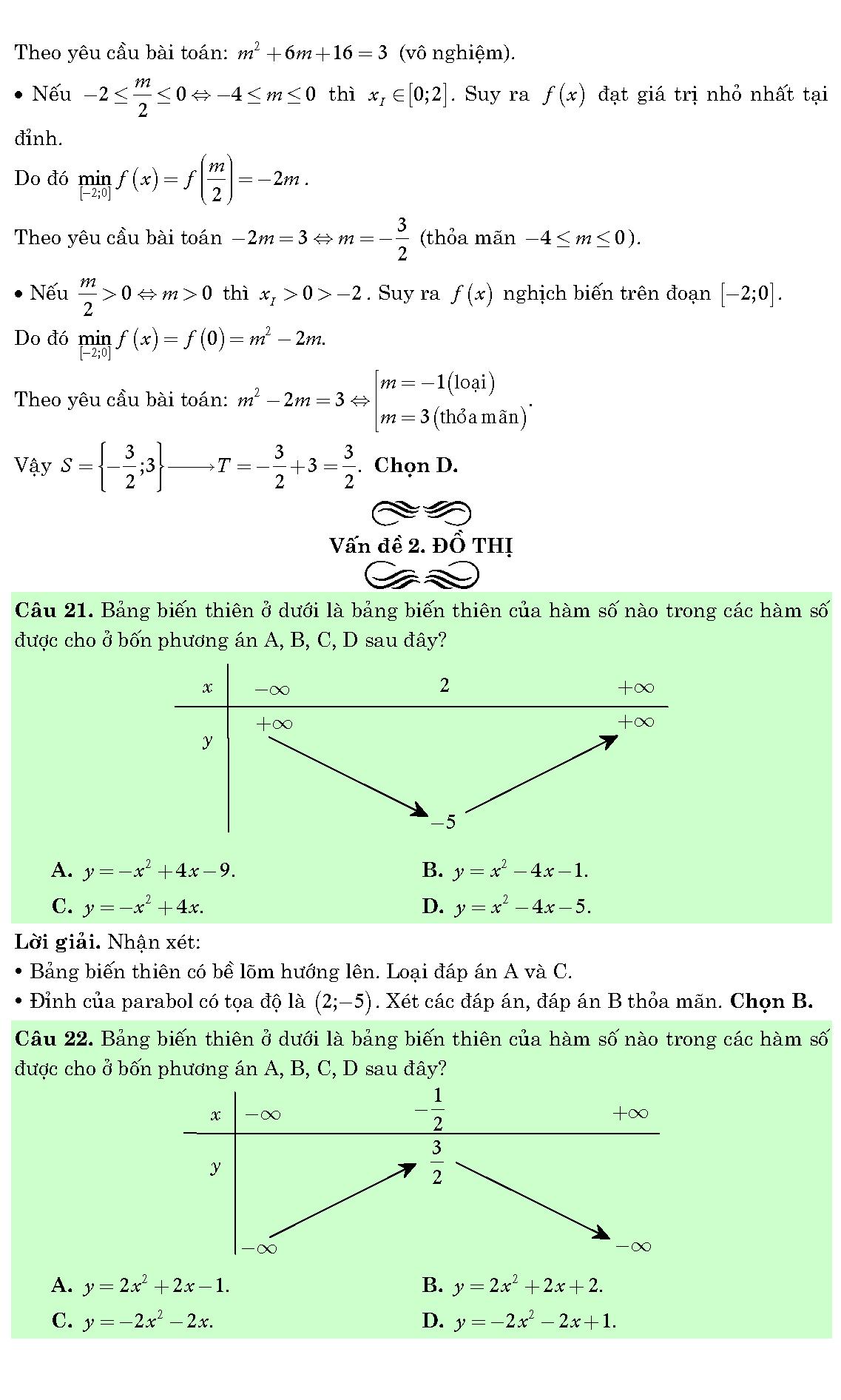 cách làm trắc nghiệm đồ thị hàm số
