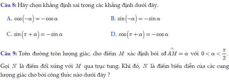 Trắc nghiệm chương 2: Hàm số bậc nhất và bậc hai