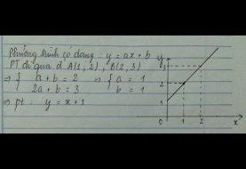Bài tập phương trình đường thẳng lớp 10 cực hay