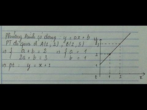 bài tập phương trình đường thẳng lớp 10