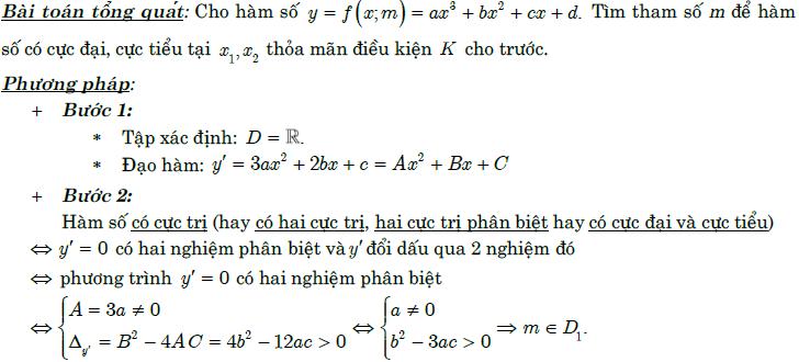 lý thuyết toán 12