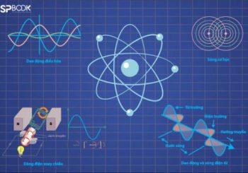 Trắc nghiệm Vật lý 12 chương 2 có đáp án chi tiết nhất