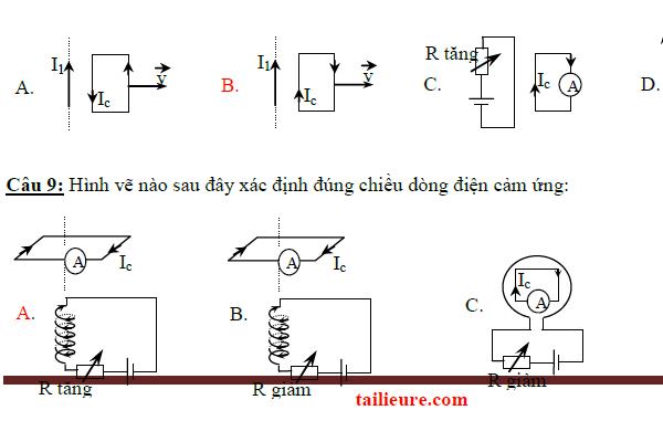 Bài tập cảm ứng điện từ có lời giải và phân dạng rõ ràng