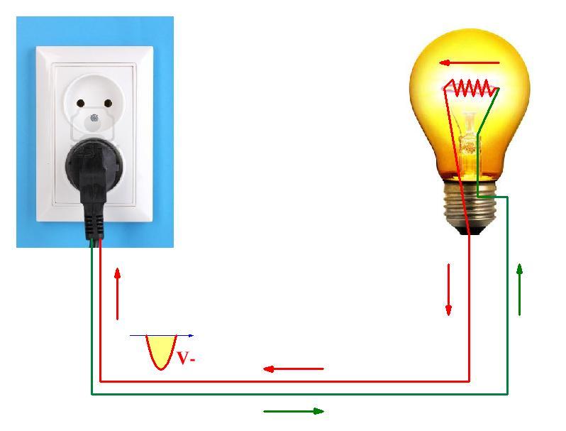 công thức tính nhiệt lượng tỏa ra trên dây dẫn có điện trở