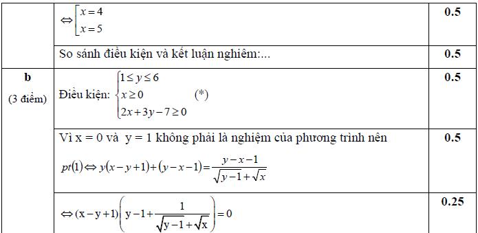 Phương trình, hệ phương trình