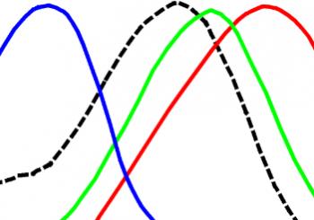 Công thức sóng ánh sáng - Lý thuyết sóng ánh sáng