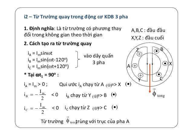 Trắc nghiệm vật lý lớp 11 chương 1 có đáp án chi tiết