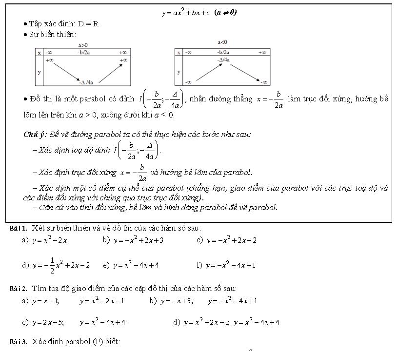 các dạng toán về hàm số bậc hai lớp 10