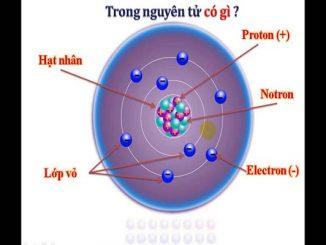 bài tập cấu tạo nguyên tử