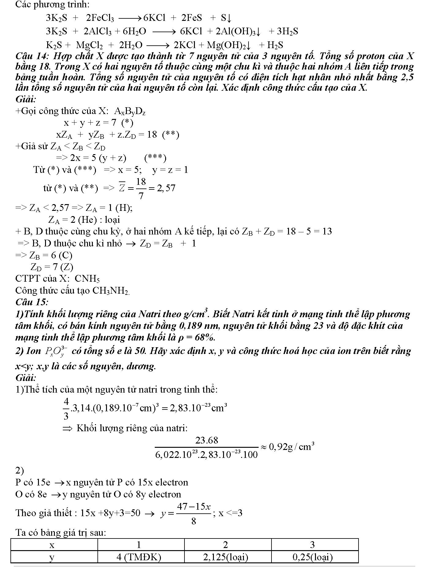 chuyên đề nguyên tử hóa 8