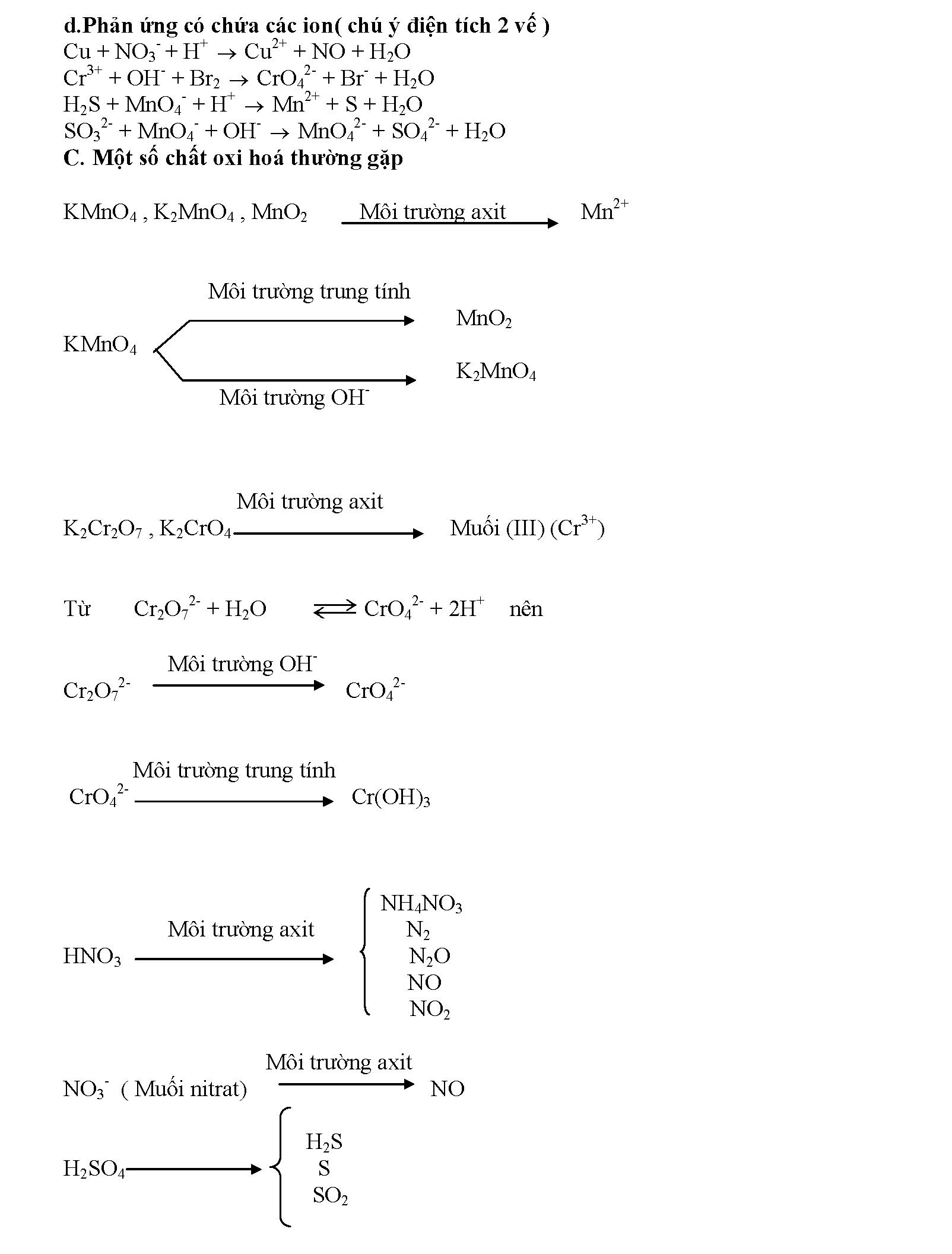 bài tập tự luận cân bằng phản ứng oxi hóa khử