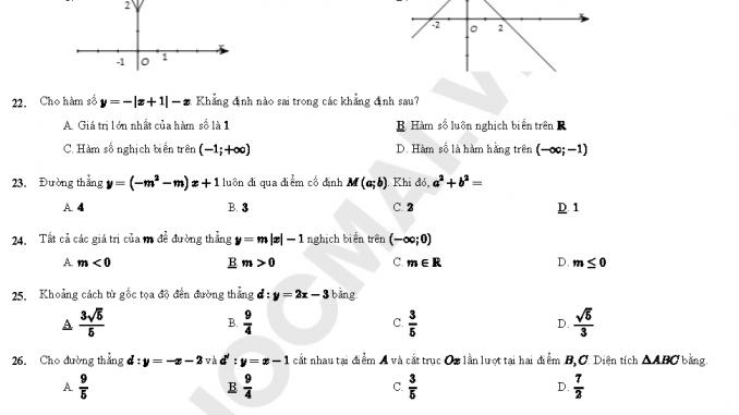 hàm số bậc nhất lớp 10